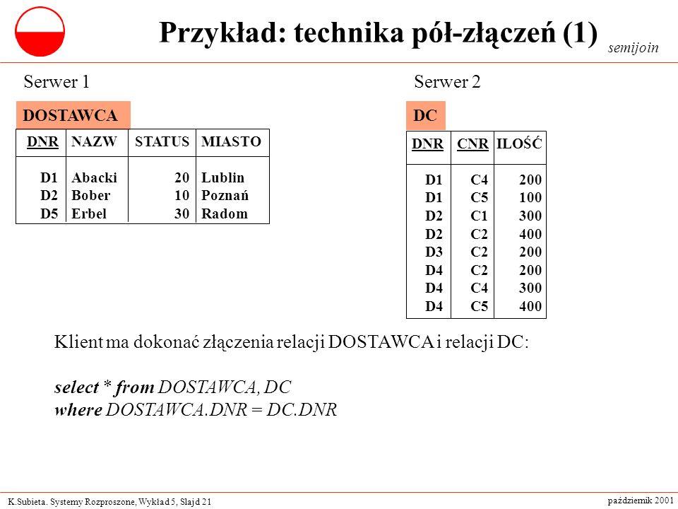 K.Subieta. Systemy Rozproszone, Wykład 5, Slajd 21 październik 2001 Przykład: technika pół-złączeń (1) DOSTAWCA DNR D1 D2 D5 NAZW Abacki Bober Erbel S