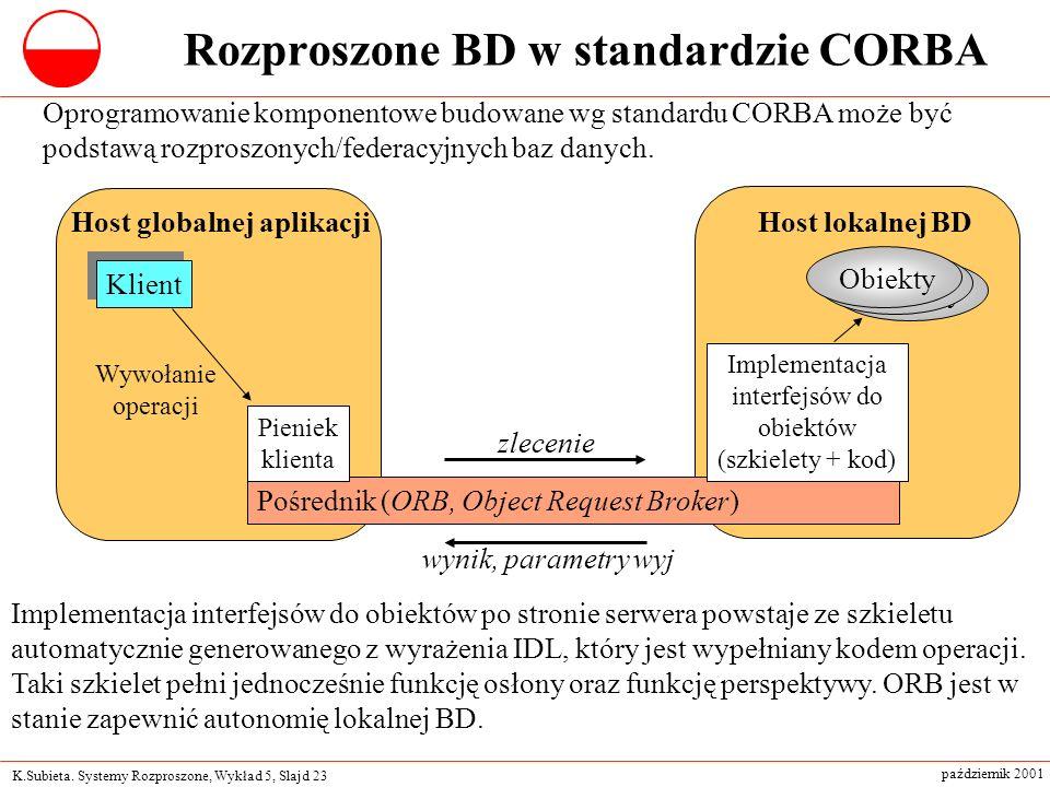 K.Subieta. Systemy Rozproszone, Wykład 5, Slajd 23 październik 2001 Rozproszone BD w standardzie CORBA Oprogramowanie komponentowe budowane wg standar