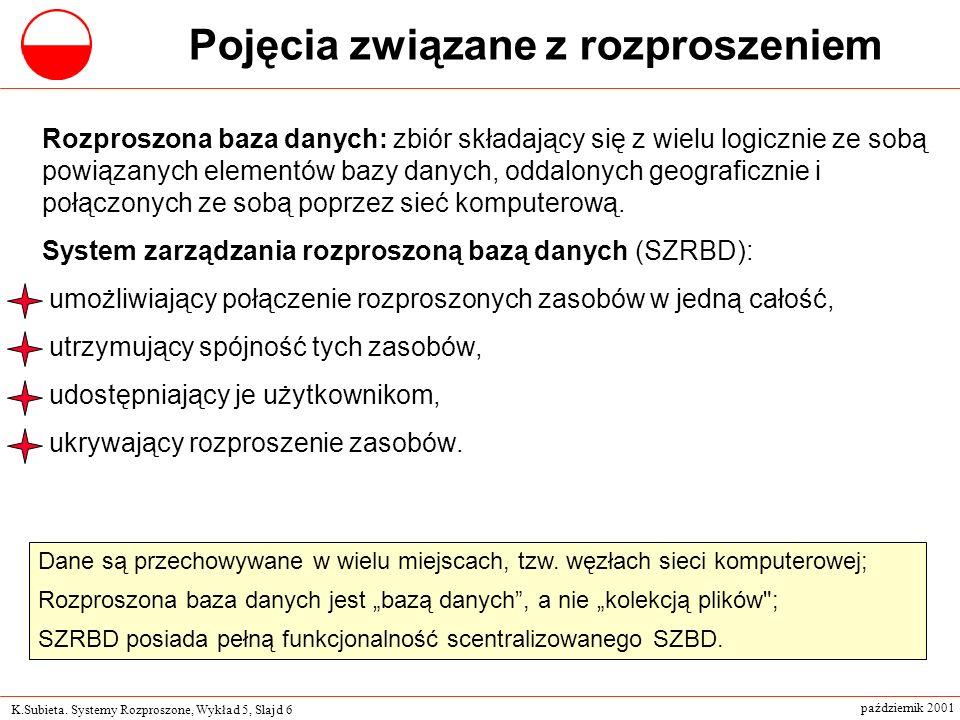K.Subieta. Systemy Rozproszone, Wykład 5, Slajd 6 październik 2001 Pojęcia związane z rozproszeniem Rozproszona baza danych: zbiór składający się z wi