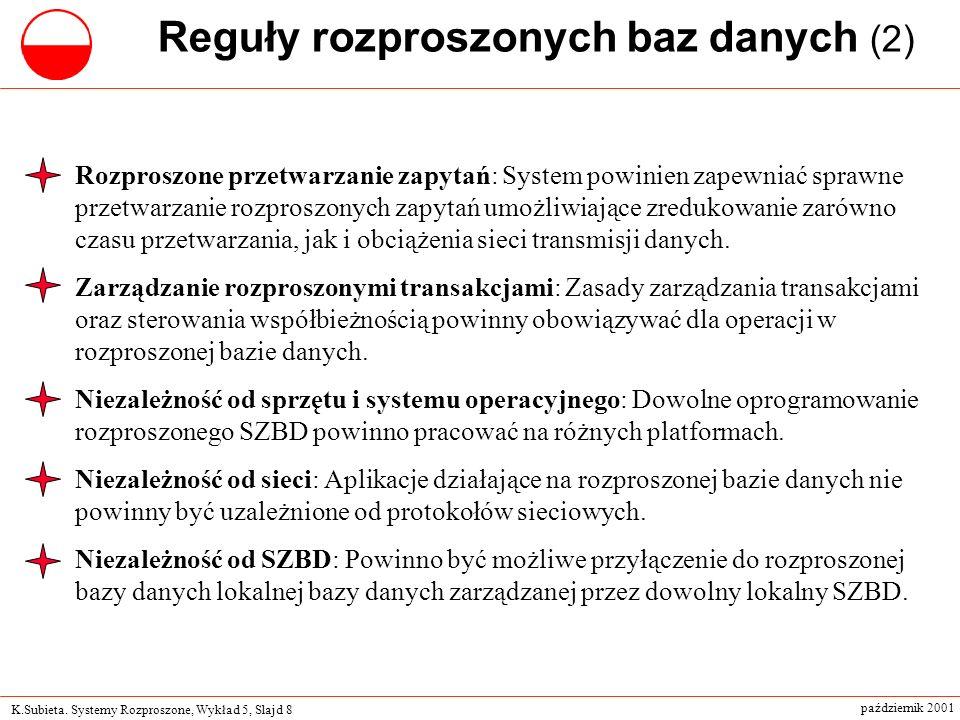 K.Subieta. Systemy Rozproszone, Wykład 5, Slajd 8 październik 2001 Reguły rozproszonych baz danych (2) Rozproszone przetwarzanie zapytań: System powin