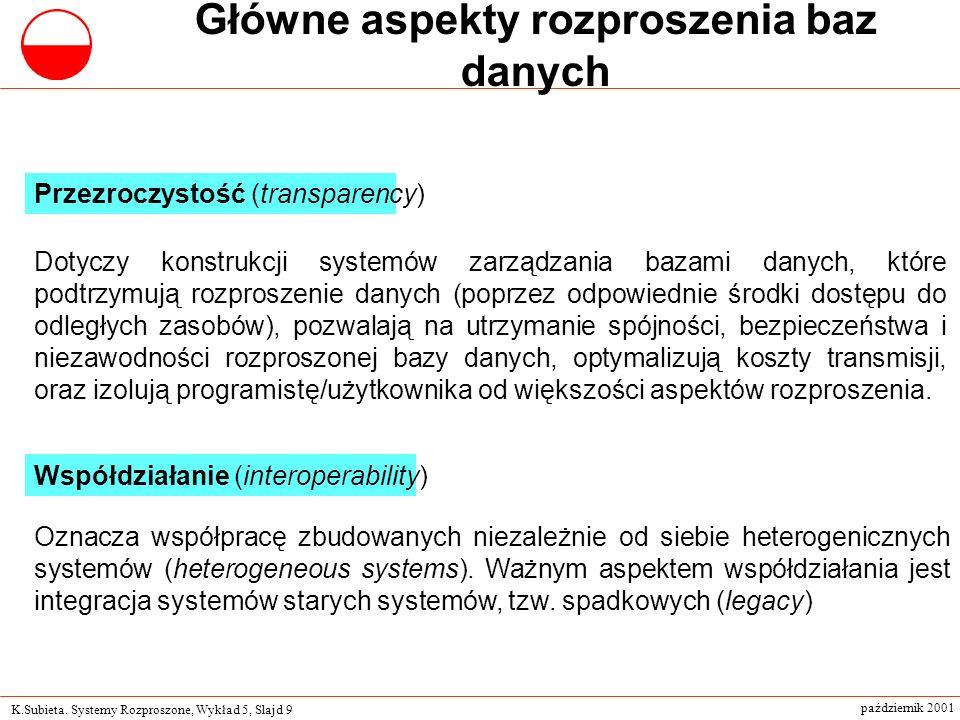 K.Subieta. Systemy Rozproszone, Wykład 5, Slajd 9 październik 2001 Główne aspekty rozproszenia baz danych Dotyczy konstrukcji systemów zarządzania baz