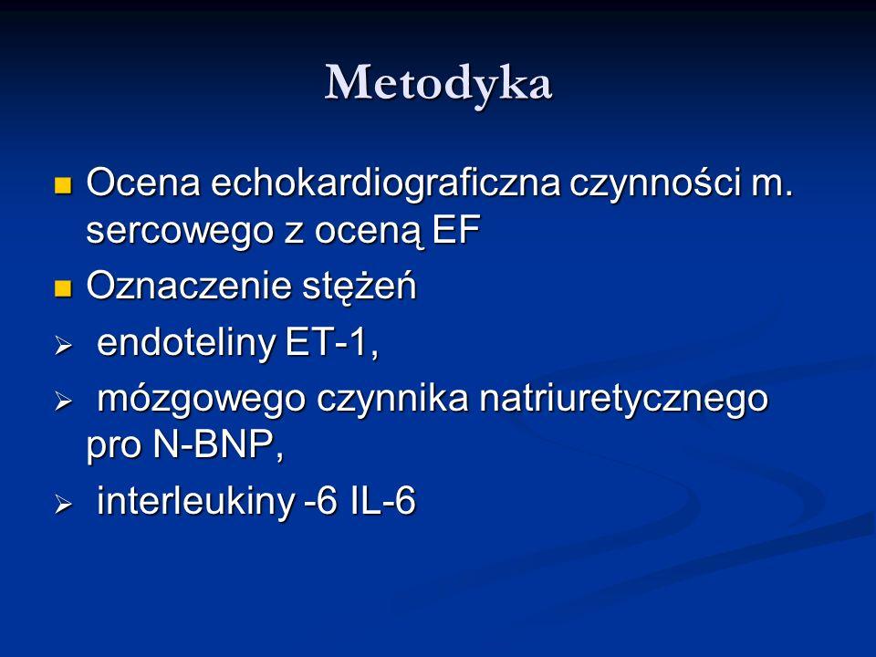 Metodyka Ocena echokardiograficzna czynności m. sercowego z oceną EF Ocena echokardiograficzna czynności m. sercowego z oceną EF Oznaczenie stężeń Ozn