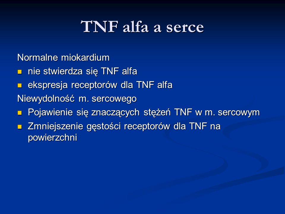 TNF alfa a serce Normalne miokardium nie stwierdza się TNF alfa nie stwierdza się TNF alfa ekspresja receptorów dla TNF alfa ekspresja receptorów dla