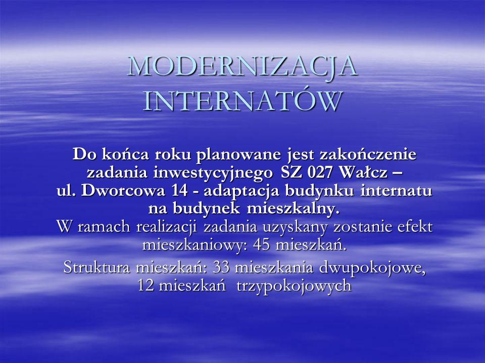 MODERNIZACJA INTERNATÓW Do końca roku planowane jest zakończenie zadania inwestycyjnego SZ 027 Wałcz – ul. Dworcowa 14 - adaptacja budynku internatu n