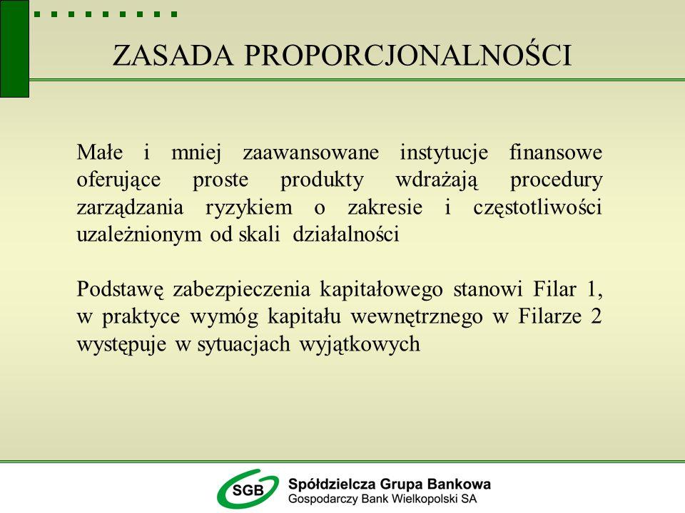 ZASADA PROPORCJONALNOŚCI Małe i mniej zaawansowane instytucje finansowe oferujące proste produkty wdrażają procedury zarządzania ryzykiem o zakresie i