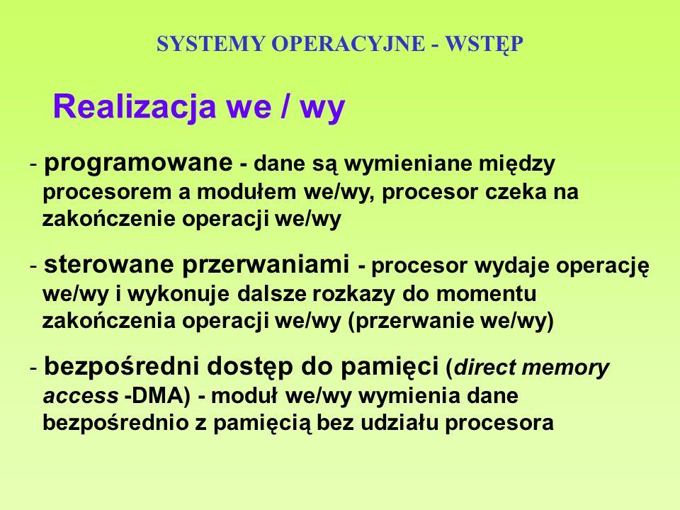 SYSTEMY OPERACYJNE - WSTĘP Realizacja we / wy - programowane - dane są wymieniane między procesorem a modułem we/wy, procesor czeka na zakończenie ope