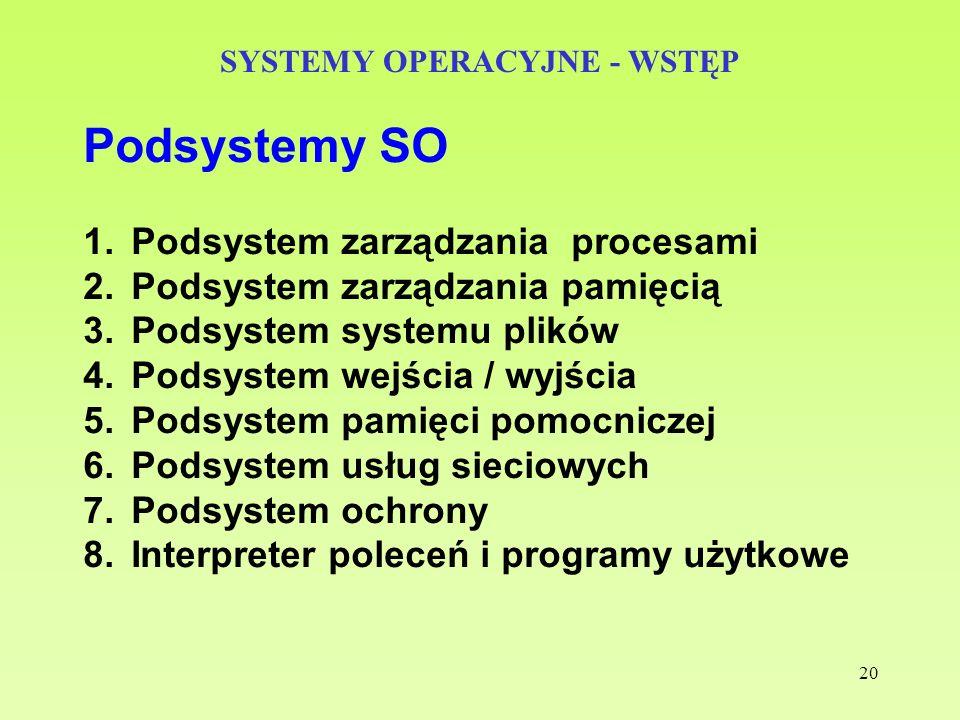 20 SYSTEMY OPERACYJNE - WSTĘP Podsystemy SO 1.Podsystem zarządzania procesami 2.Podsystem zarządzania pamięcią 3.Podsystem systemu plików 4.Podsystem