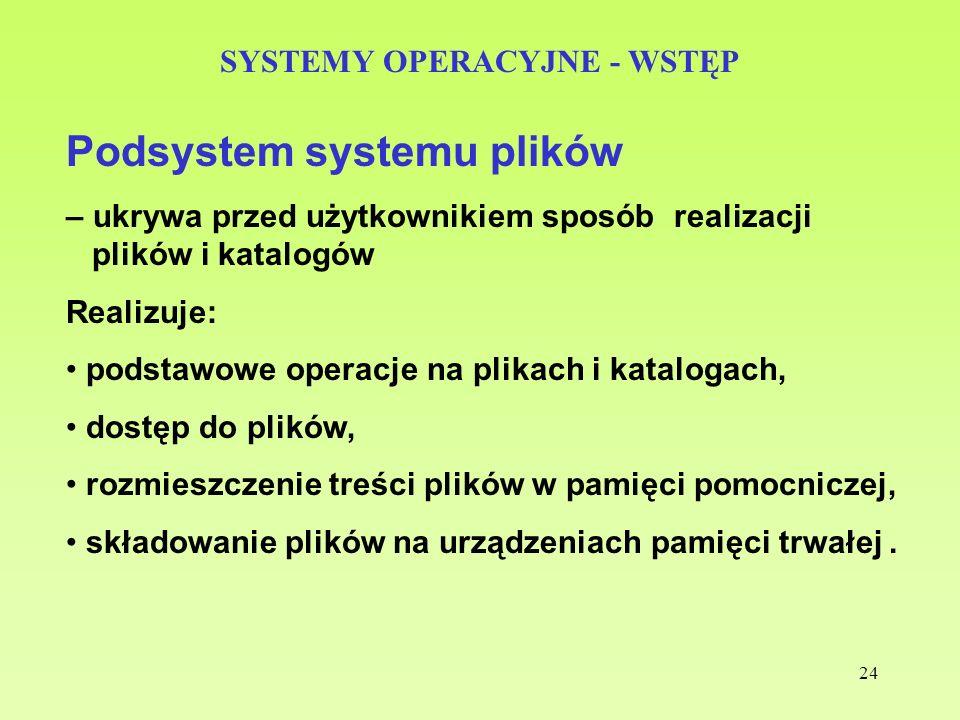 24 SYSTEMY OPERACYJNE - WSTĘP Podsystem systemu plików – ukrywa przed użytkownikiem sposób realizacji plików i katalogów Realizuje: podstawowe operacj