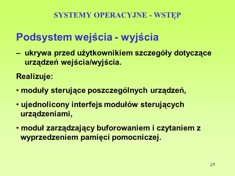 25 SYSTEMY OPERACYJNE - WSTĘP Podsystem wejścia - wyjścia – ukrywa przed użytkownikiem szczegóły dotyczące urządzeń wejścia/wyjścia. Realizuje: moduły