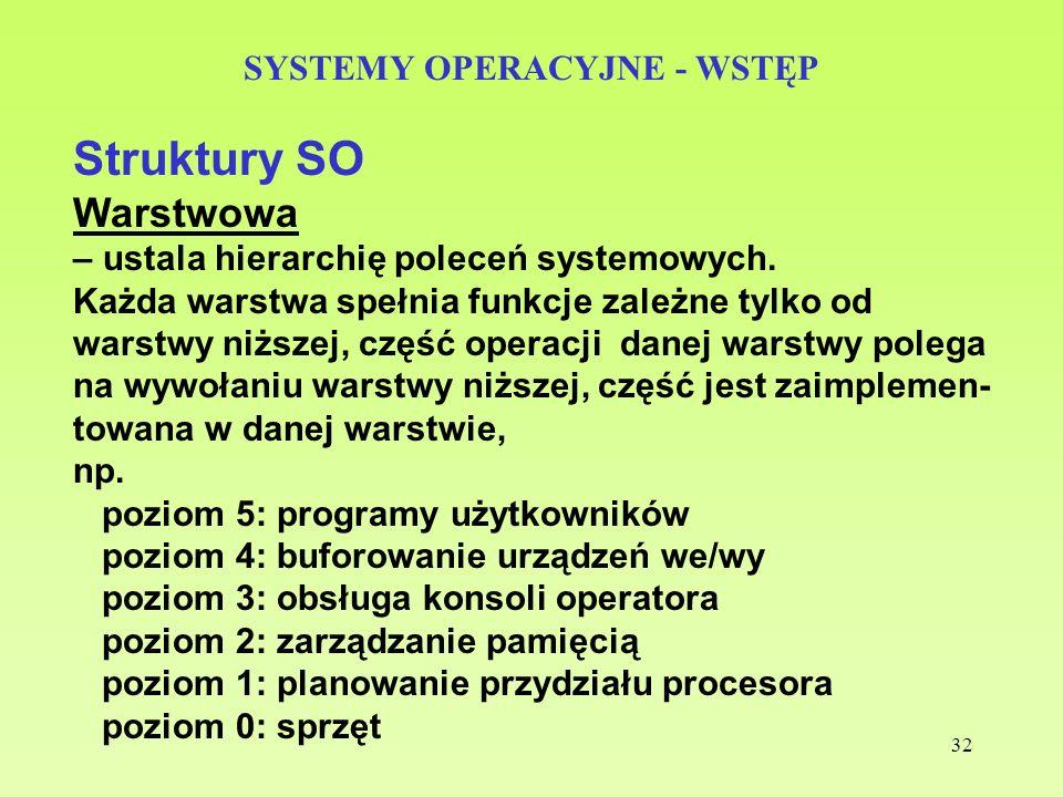 32 SYSTEMY OPERACYJNE - WSTĘP Struktury SO Warstwowa – ustala hierarchię poleceń systemowych. Każda warstwa spełnia funkcje zależne tylko od warstwy n