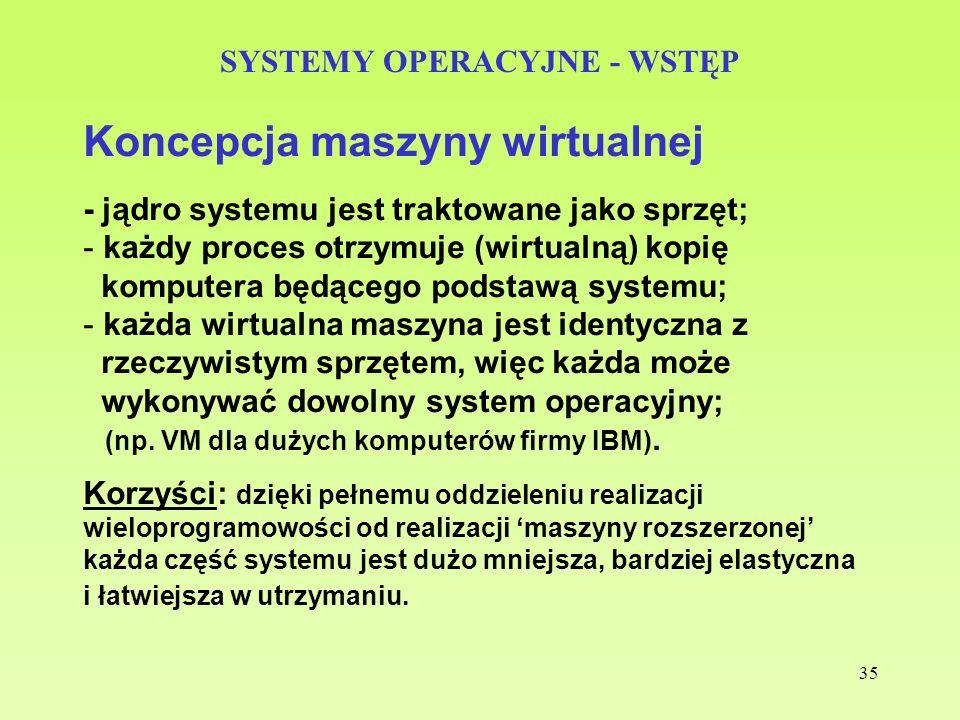 35 SYSTEMY OPERACYJNE - WSTĘP Koncepcja maszyny wirtualnej - jądro systemu jest traktowane jako sprzęt; - każdy proces otrzymuje (wirtualną) kopię kom