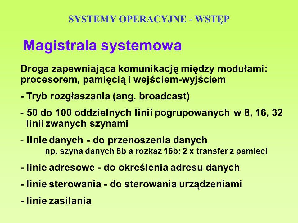 SYSTEMY OPERACYJNE - WSTĘP Magistrala systemowa Droga zapewniająca komunikację między modułami: procesorem, pamięcią i wejściem-wyjściem - Tryb rozgła
