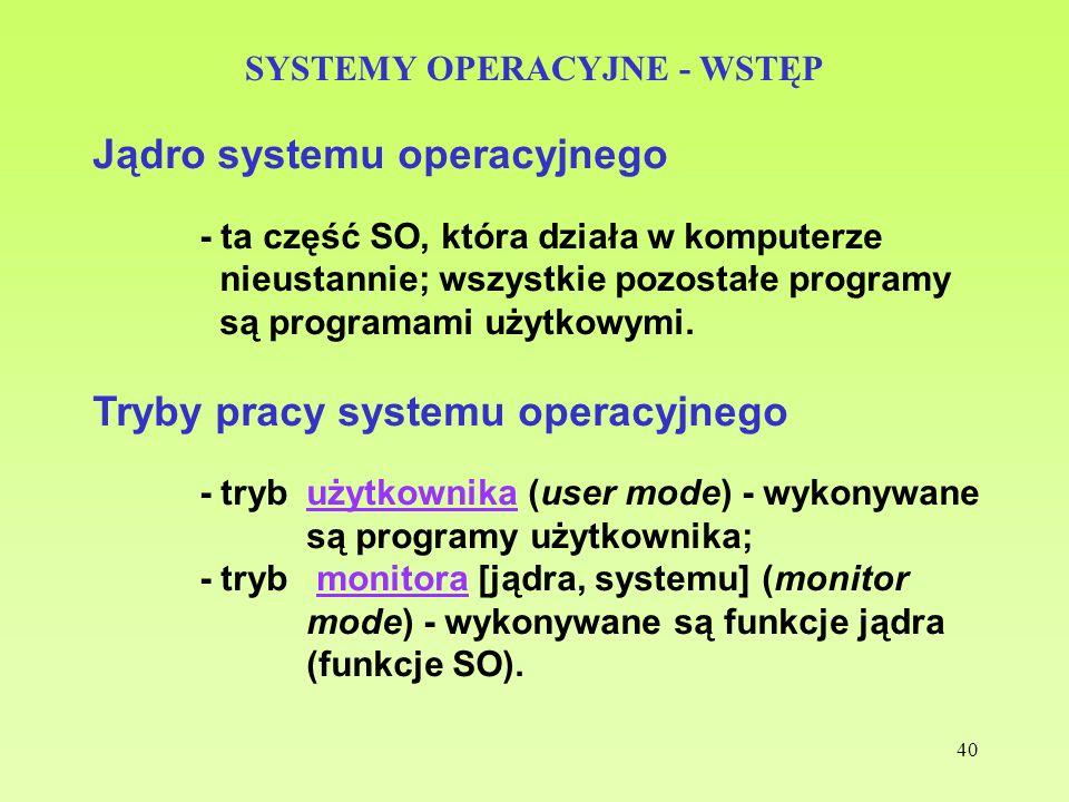 40 SYSTEMY OPERACYJNE - WSTĘP Jądro systemu operacyjnego - ta część SO, która działa w komputerze nieustannie; wszystkie pozostałe programy są program
