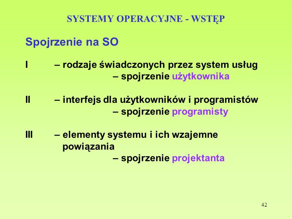 42 SYSTEMY OPERACYJNE - WSTĘP Spojrzenie na SO I – rodzaje świadczonych przez system usług – spojrzenie użytkownika II– interfejs dla użytkowników i p