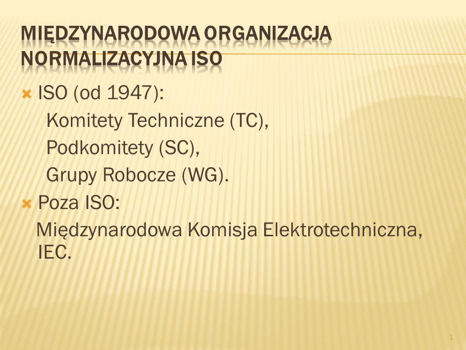 ISO (od 1947): Komitety Techniczne (TC), Podkomitety (SC), Grupy Robocze (WG). Poza ISO: Międzynarodowa Komisja Elektrotechniczna, IEC. 1