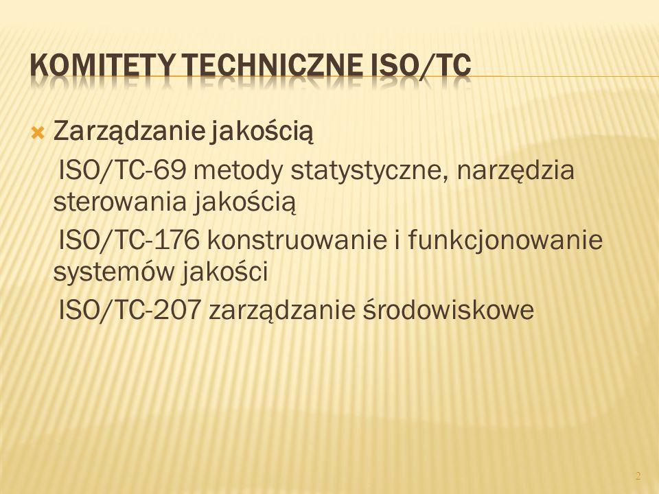 Zarządzanie jakością ISO/TC-69 metody statystyczne, narzędzia sterowania jakością ISO/TC-176 konstruowanie i funkcjonowanie systemów jakości ISO/TC-20