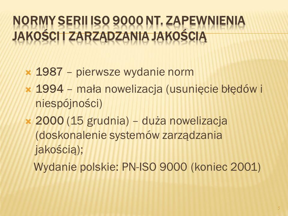 ISO 9000:2005 Systemy zarządzania jakością- Podstawy i terminologia ISO 9001:2000 Systemy zarządzania jakością- Wymagania ISO 9004:2000 Systemy zarządzania jakością- Wytyczne doskonalenia funkcjonowania 6