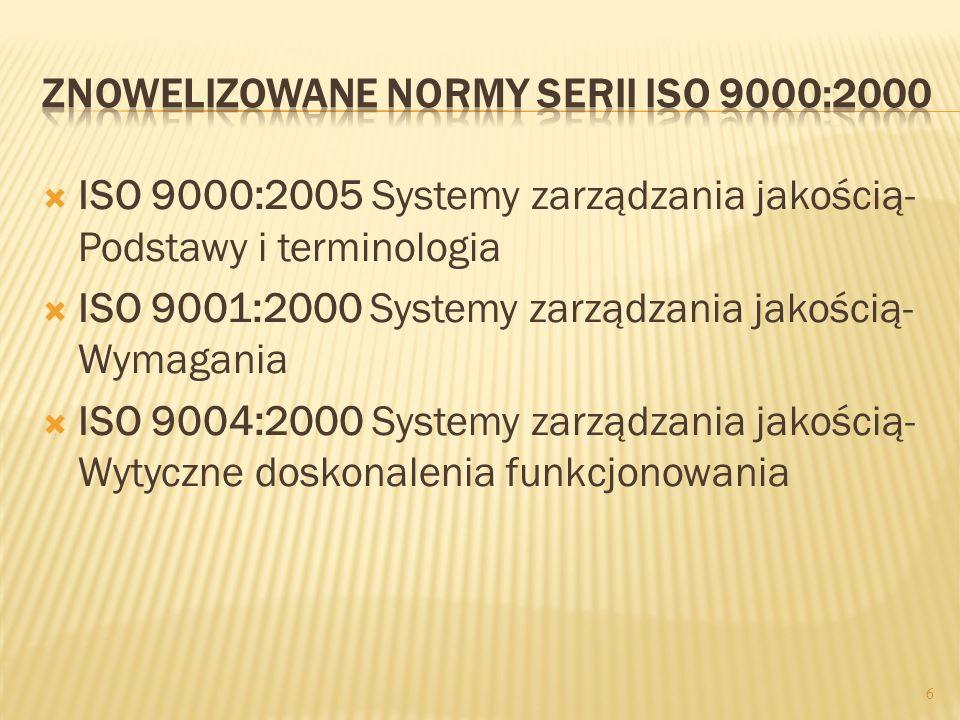 ISO 9000:2005 Systemy zarządzania jakością- Podstawy i terminologia ISO 9001:2000 Systemy zarządzania jakością- Wymagania ISO 9004:2000 Systemy zarząd