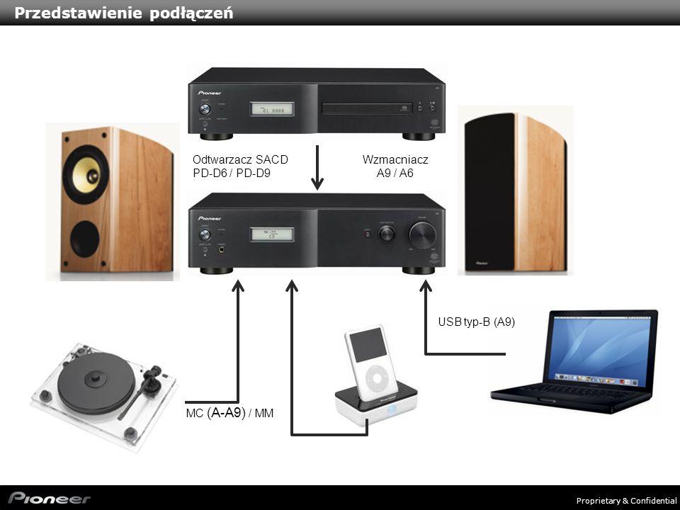Proprietary & Confidential Wzmacniacz A9 / A6 Odtwarzacz SACD PD-D6 / PD-D9 MC (A-A9) / MM USB typ-B (A9) Przedstawienie podłączeń