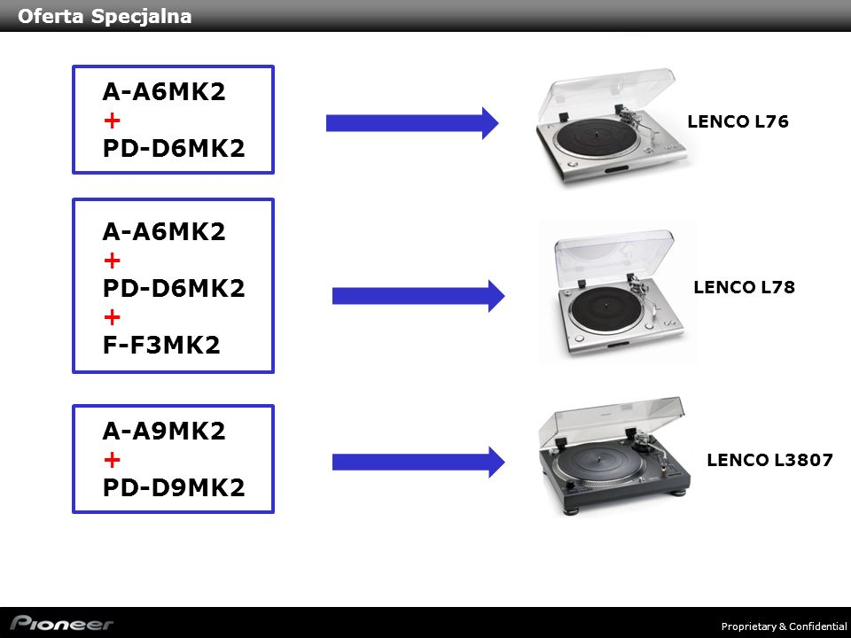Proprietary & Confidential Oferta Specjalna A-A6MK2 + PD-D6MK2 A-A6MK2 + PD-D6MK2 + F-F3MK2 A-A9MK2 + PD-D9MK2 LENCO L76 LENCO L78 LENCO L3807