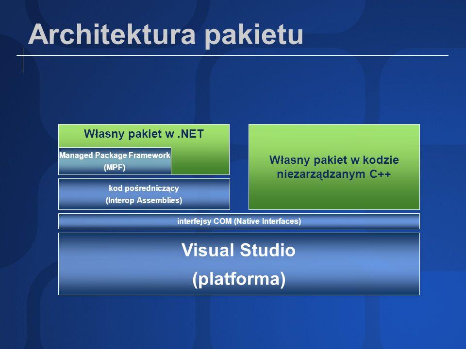 Architektura pakietu Visual Studio (platforma) interfejsy COM (Native Interfaces) kod pośredniczący (Interop Assemblies) Własny pakiet w.NET Managed Package Framework (MPF) Własny pakiet w kodzie niezarządzanym C++