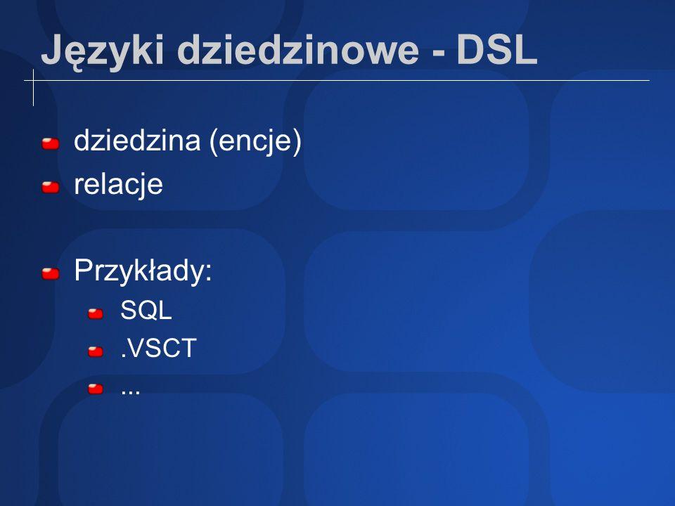 Języki dziedzinowe - DSL dziedzina (encje) relacje Przykłady: SQL.VSCT...
