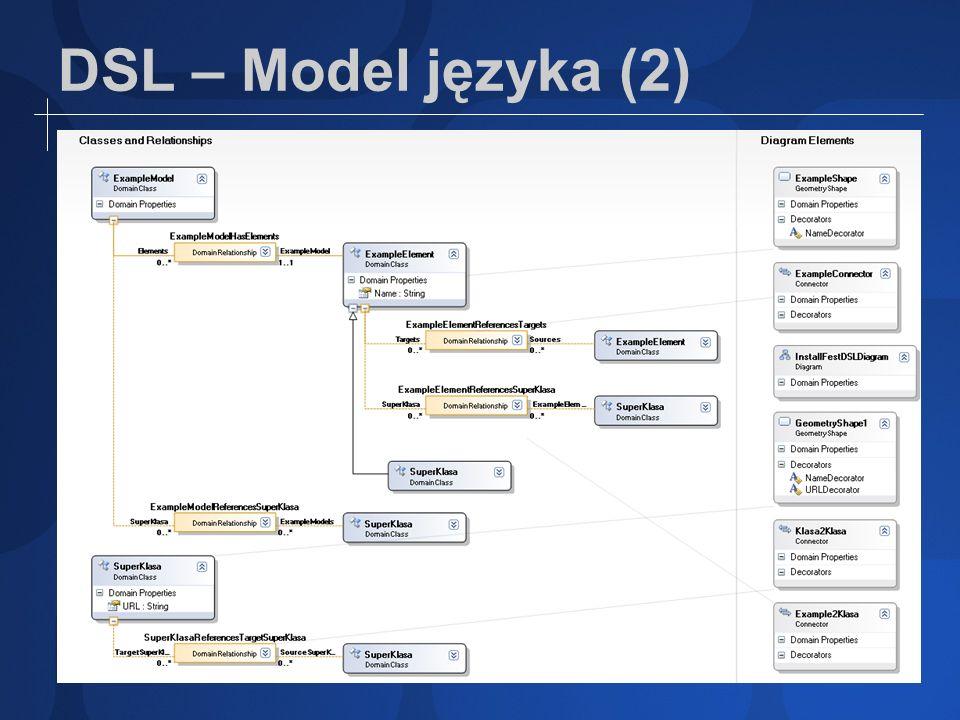 DSL – Model języka (2)
