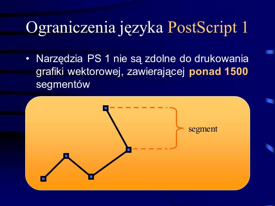 Ograniczenia języka PostScript 1 Narzędzia PS 1 nie są zdolne do drukowania grafiki wektorowej, zawierającej ponad 1500 segmentów segment