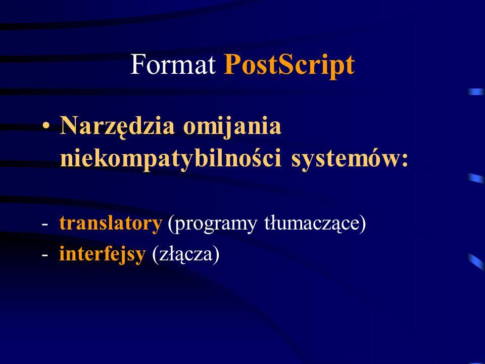 Format PostScript Używa współrzędnych systemowych w formie zestawu rozkazów programowych matematycznie określa składniki: tekst linia grafika ton ciągły elementy opisu strony