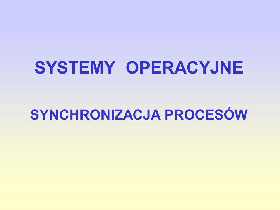 32 SYNCHRONIZACJA PROCESÓW 1.Techniki z aktywnym oczekiwaniem ( Mutual Exclusion with Busy Waiting) a)blokada przerwań (disabling interrupts), b)zmienne blokujące (lock variables), c)ścisłe przełączanie (strick alternation), d)algorytm Dekkera, e)algorytm Petersona, f)instrukcja TSL (Test & Set Lock).