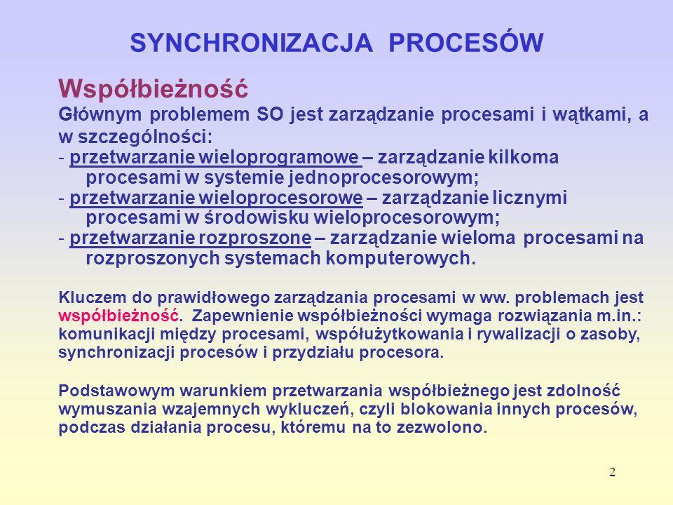 23 SYNCHRONIZACJA PROCESÓW Problem sekcji krytycznej Sekcja krytyczna (SK) nie może być wykonywana współbieżnie.