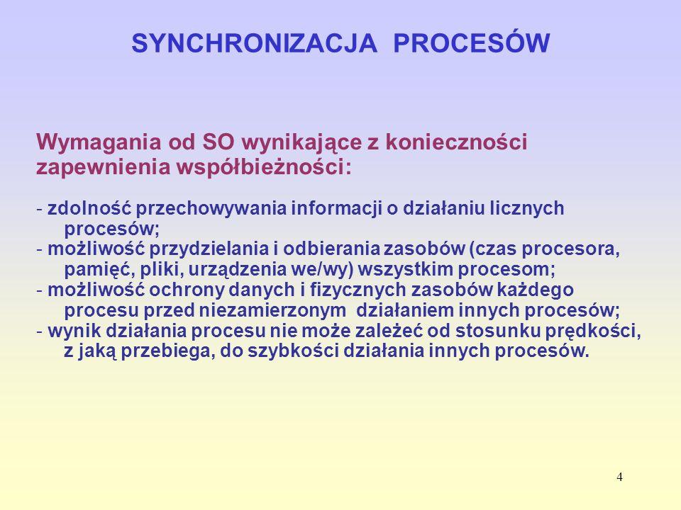 5 SYNCHRONIZACJA PROCESÓW Oddziaływania między procesami a)procesy niezależne od siebie – SO musi sterować dostępem do zasobów; b)procesy zależne pośrednio – nie są zależne bezpośrednio, ale łączy je wspólny dostęp do pewnych obiektów; c)procesy zależne od siebie bezpośrednio – wspólnie wykonują pewne działania, współpracują ze sobą; ad a): relacje: rywalizacja; wzajemny wpływ:wyniki nie zależą od działań innych procesów; problemy sterowania:wzajemne wykluczanie, blokowanie, zagłodzenie; ad b): relacje: współpraca, wspólne wykorzystywanie obiektów; wzajemny wpływ:wyniki mogą zależeć od informacji od innych procesów; możliwy wpływ na tempo procesu; problemy sterowania:wzajemne wykluczanie, blokowanie (zasoby wymienne), zagłodzenie, zachowanie spójności danych;