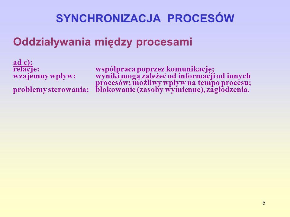 27 SYNCHRONIZACJA PROCESÓW Problem sekcji krytycznej - algorytm Dekkera Jest to implementacja sekcji krytycznej dla dwóch procesów korzystająca ze zmiennych współdzielonych przez te procesy.