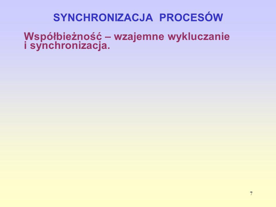 28 SYNCHRONIZACJA PROCESÓW Problem sekcji krytycznej - algorytm Dekkera - Sekcja wejściowa: k [p] := 0; while k [3 - p] = 0 do begin if czyja_kolej p then begin (* Ustąp drugiemu procesowi.
