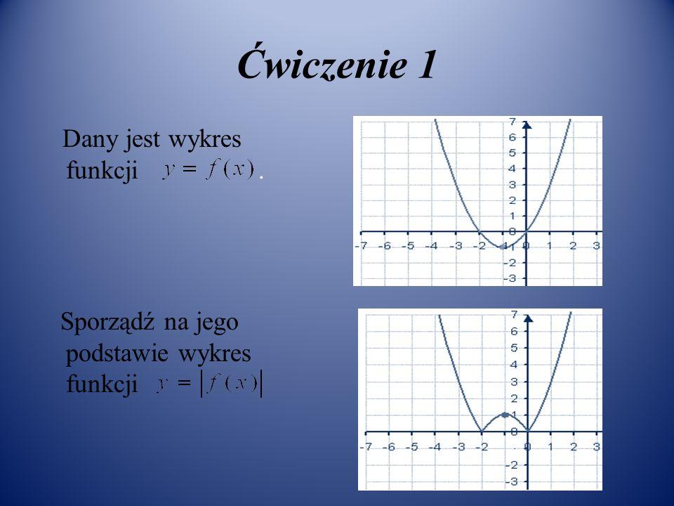 Ćwiczenie 1 Dany jest wykres funkcji. Sporządź na jego podstawie wykres funkcji
