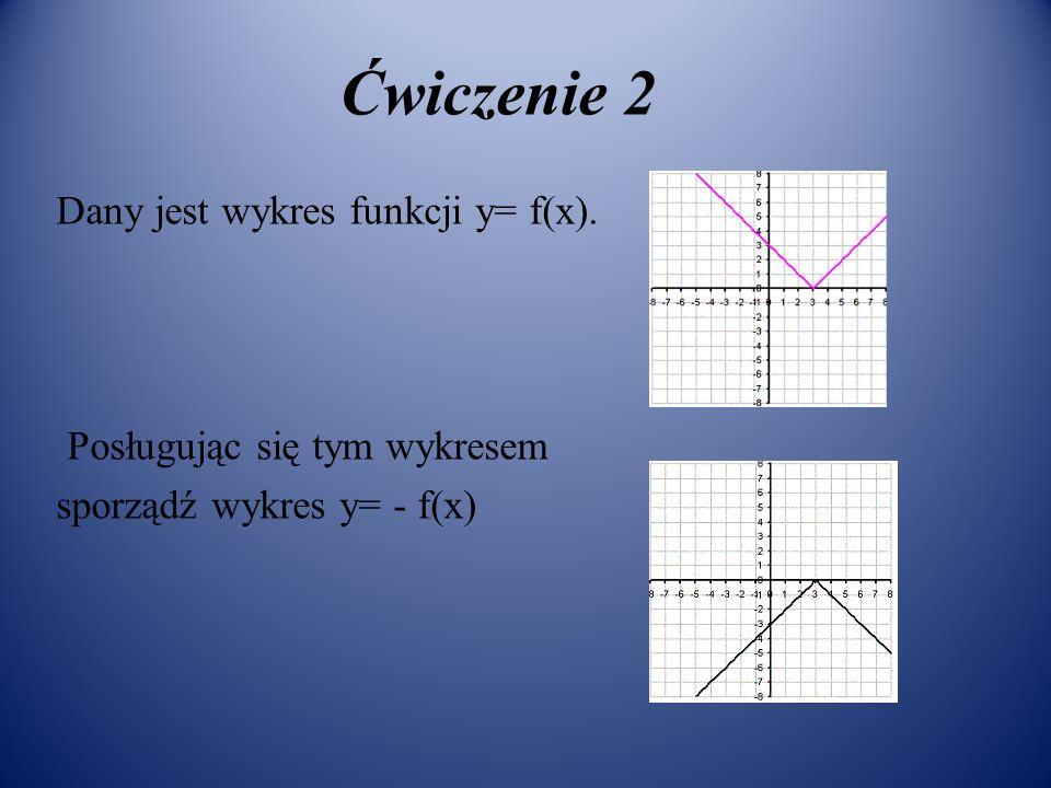 Ćwiczenie 2 Dany jest wykres funkcji y= f(x). Posługując się tym wykresem sporządź wykres y= - f(x)
