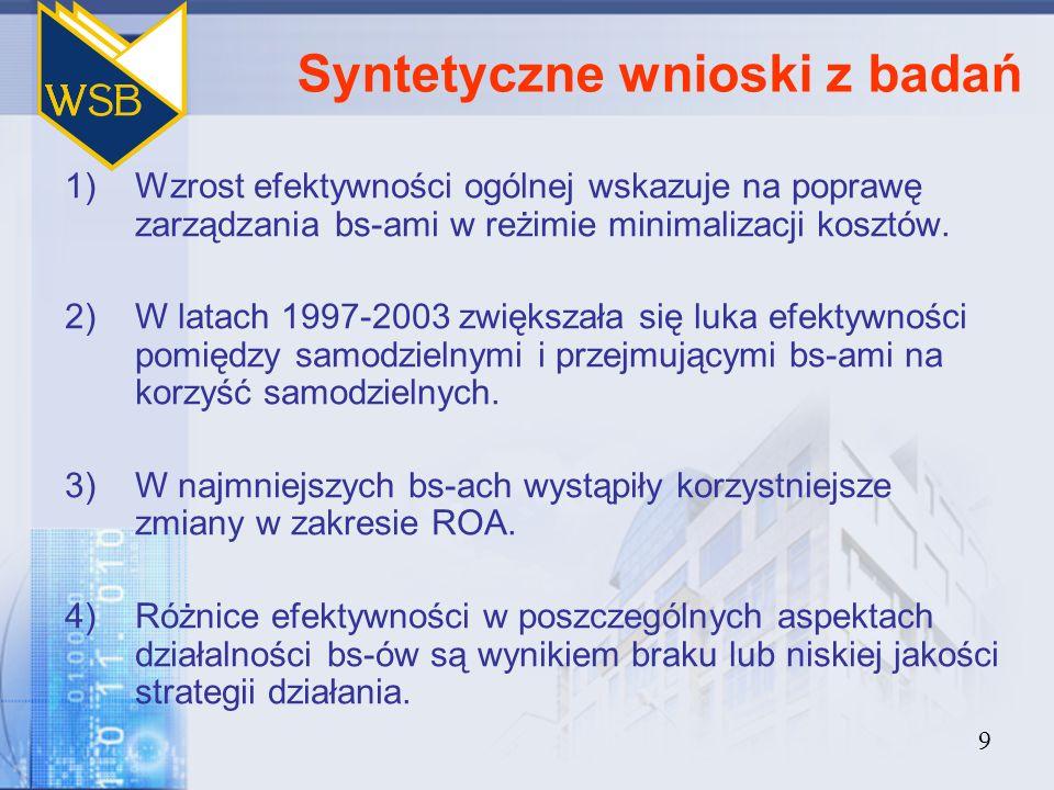 9 Syntetyczne wnioski z badań 1)Wzrost efektywności ogólnej wskazuje na poprawę zarządzania bs-ami w reżimie minimalizacji kosztów. 2)W latach 1997-20