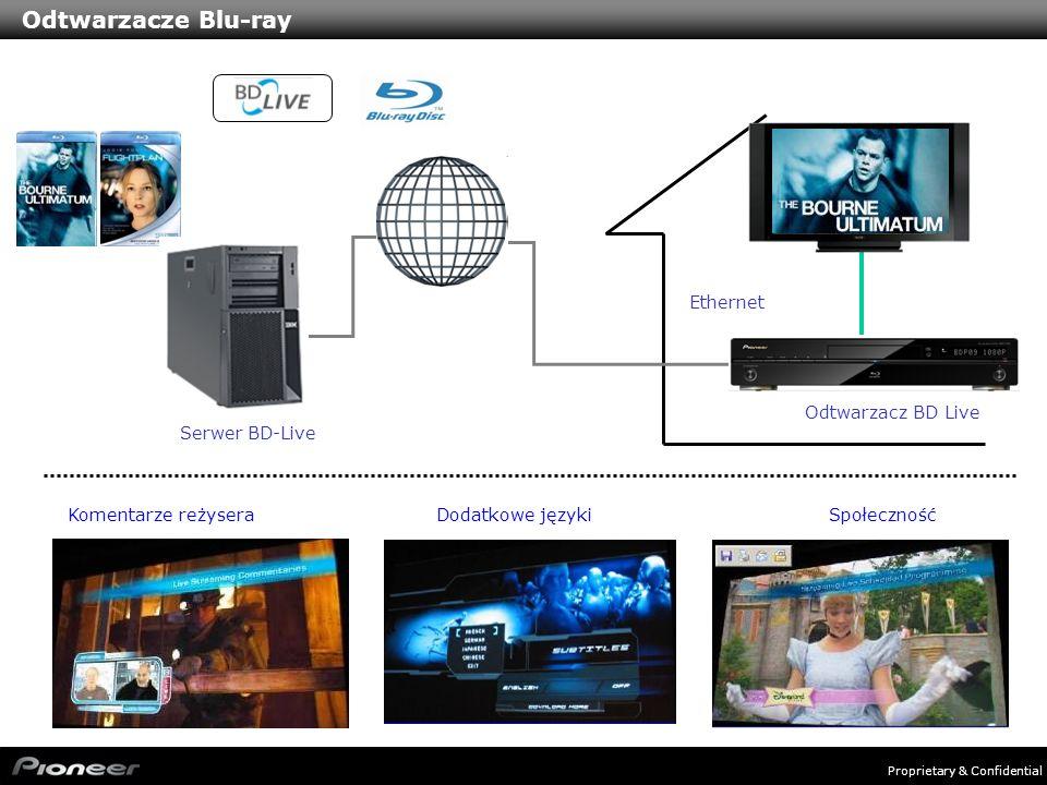 Proprietary & Confidential Odtwarzacze Blu-ray Odtwarzacz BD Live Ethernet Serwer BD-Live SpołecznośćDodatkowe językiKomentarze reżysera