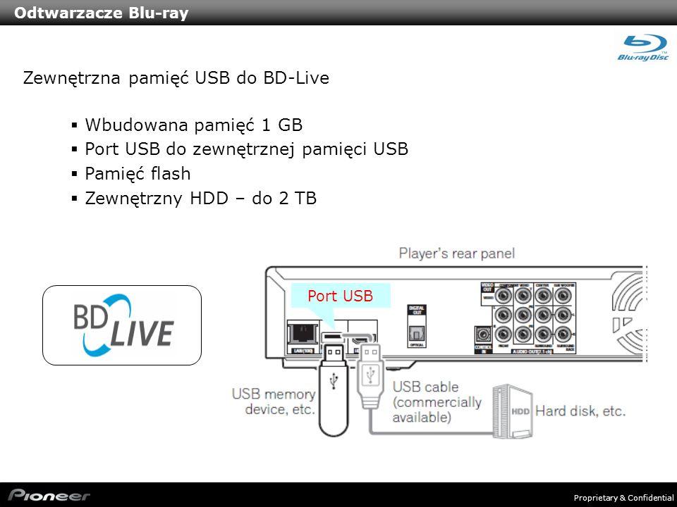 Proprietary & Confidential Odtwarzacze Blu-ray Wbudowana pamięć 1 GB Port USB do zewnętrznej pamięci USB Pamięć flash Zewnętrzny HDD – do 2 TB Port US