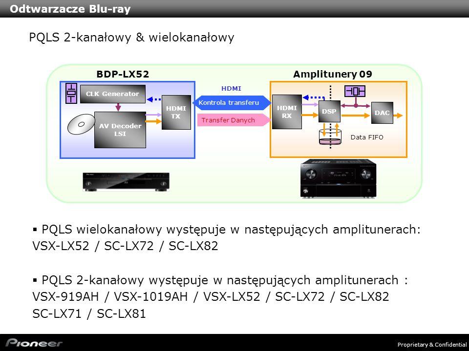 Proprietary & Confidential Odtwarzacze Blu-ray PQLS wielokanałowy występuje w następujących amplitunerach: VSX-LX52 / SC-LX72 / SC-LX82 PQLS 2-kanałow