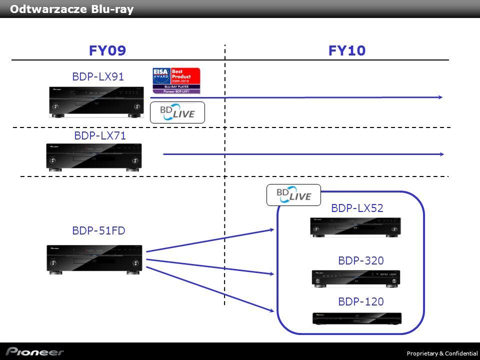 Proprietary & Confidential Właściwości – wszystkie modele Profil 1.1 (BDP-LX71, BDP-LX08) Profil 2.0 (BDP-LX91, BDP-LX52, BDP-320, BDP-120) 1080p (True 24fps) PQLS Dekodowanie oraz przesyłanie sygnału Audio HD Dolby TrueHD / DTS-HD MA HDMI KURO LINK Odtwarzanie: BDMV / DVD-R / DVD-RW / AVC-HD / CD Wysokiej jakości przetworniki C/A firmy Wolfson 48bit Deep Colour (BDP-LX91, BDP-LX52, BDP-320) 7.1 kanałowe, analogowe wyjście pre-out