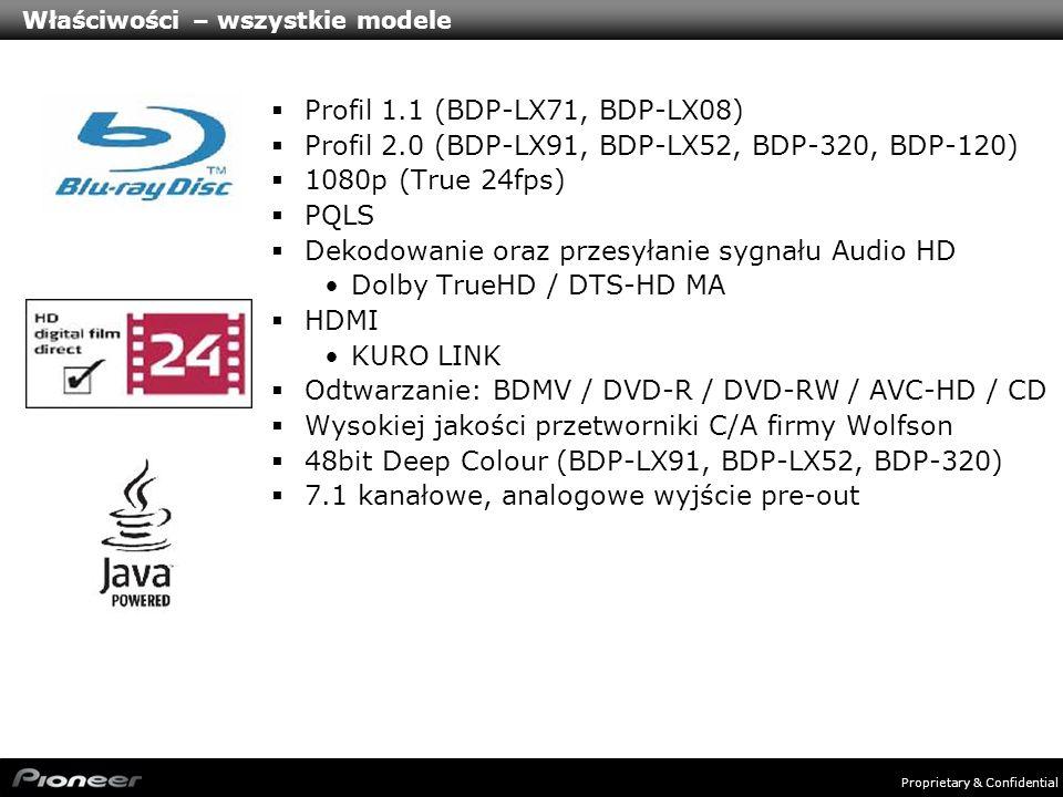 Proprietary & Confidential Profil 2.0 Przetwornik Video C/A: 297 MHz/12-bit (HD) 216 MHZ/12-bit (SD) Przetwornik Audio C/A: 192kHz/24-bit 48-bitowy Deep Colour Wbudowana pamięć SD (4Gb) Przód aluminiowy HDMI: 2 Komponent : 1 RS-232C Wysokość 143 mm BDP-LX91