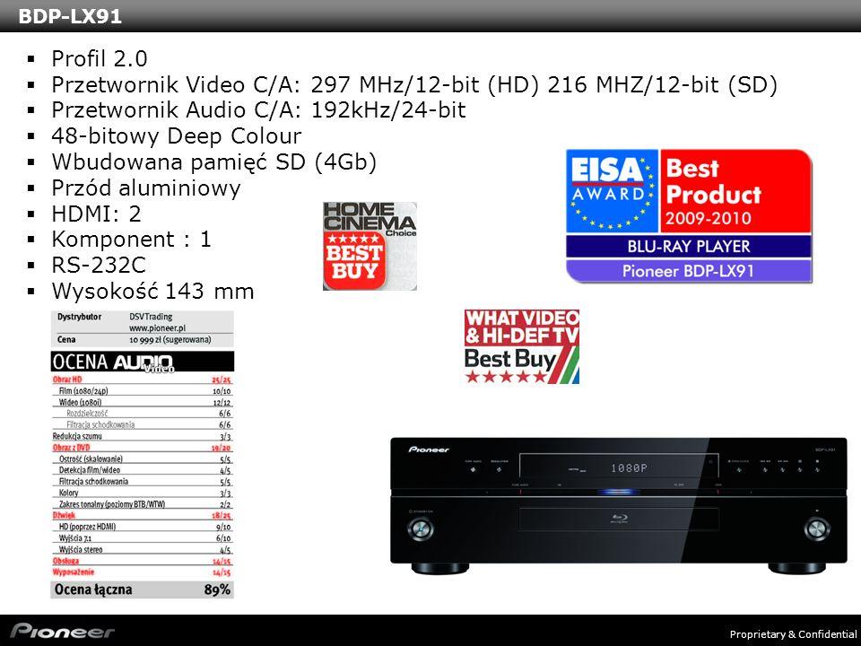 Proprietary & Confidential BDP-LX71 - właściwości Przetwornik Video C/A: 297 MHz/12-bit (HD) 216 MHZ/12-bit (SD) Przetwornik Audio C/A: 192kHz/24-bit 36-bitowy Deep Colour Przyciski sensorowe Przód aluminiowy Pozłacane gniazda wyjściowe Wysokość 124 mm