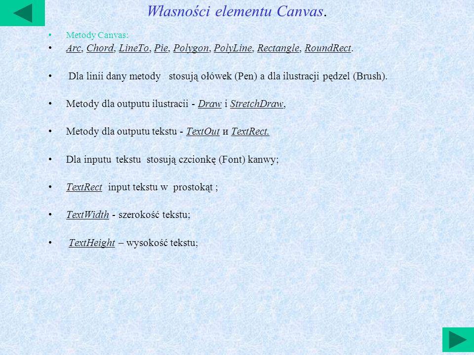 Przykład stosowanie własności Canvas.