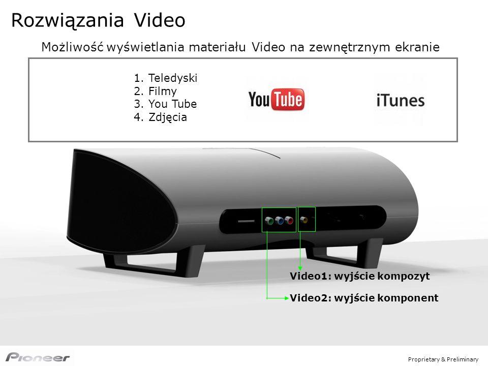 Proprietary & Preliminary Video1: wyjście kompozyt Video2: wyjście komponent 1.