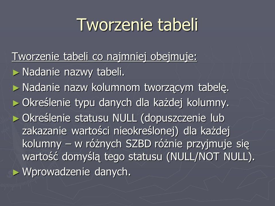 Tworzenie tabeli Tworzenie tabeli co najmniej obejmuje: Nadanie nazwy tabeli. Nadanie nazwy tabeli. Nadanie nazw kolumnom tworzącym tabelę. Nadanie na