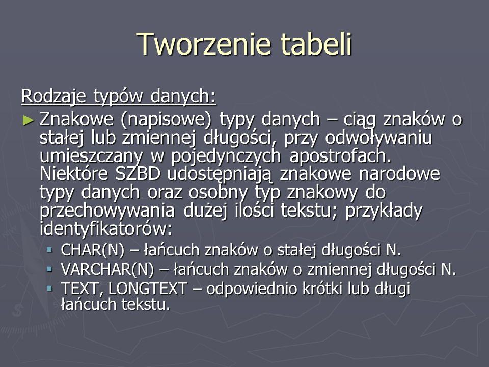 Rodzaje typów danych: Znakowe (napisowe) typy danych – ciąg znaków o stałej lub zmiennej długości, przy odwoływaniu umieszczany w pojedynczych apostro