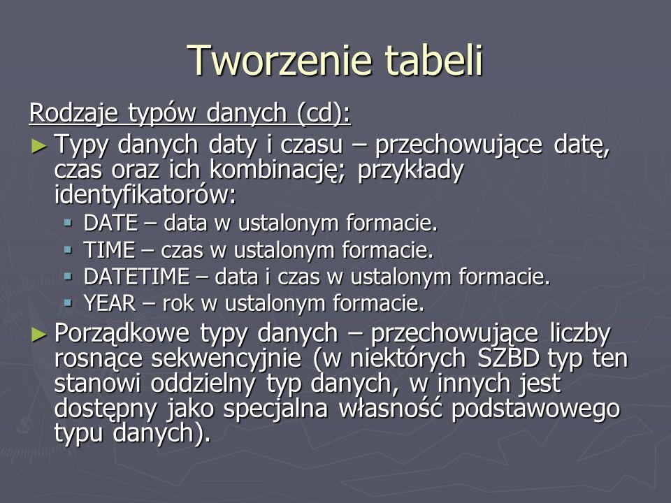Rodzaje typów danych (cd): Typy danych daty i czasu – przechowujące datę, czas oraz ich kombinację; przykłady identyfikatorów: Typy danych daty i czas