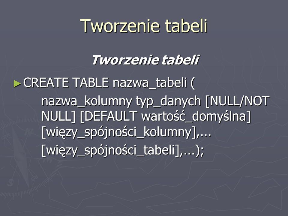 CREATE TABLE nazwa_tabeli ( CREATE TABLE nazwa_tabeli ( nazwa_kolumny typ_danych [NULL/NOT NULL] [DEFAULT wartość_domyślna] [więzy_spójności_kolumny],