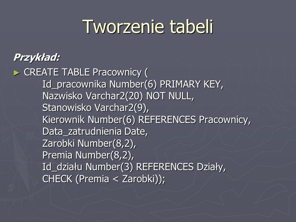 Przykład: CREATE TABLE Pracownicy ( CREATE TABLE Pracownicy ( Id_pracownika Number(6) PRIMARY KEY, Nazwisko Varchar2(20) NOT NULL, Stanowisko Varchar2